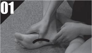 ①この指で押しているところが足底筋膜だ。