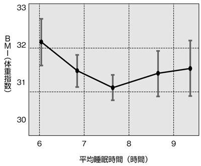 134_graph1