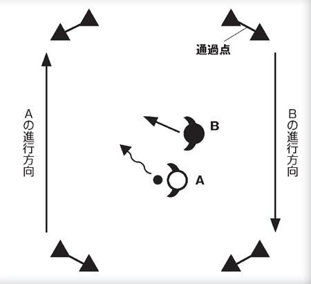 レアル図2