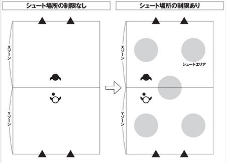 レアル図3