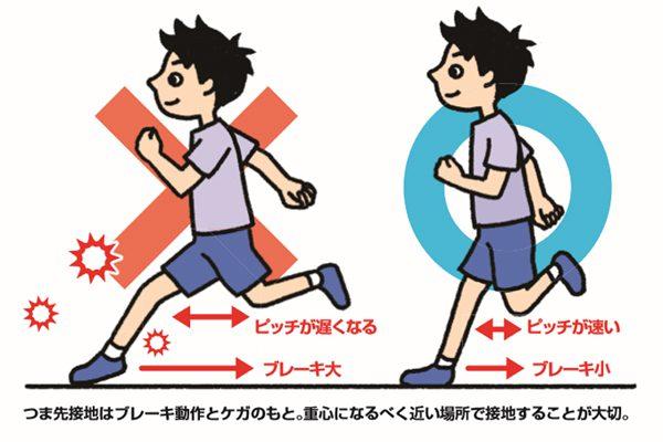 つま先(走り方)