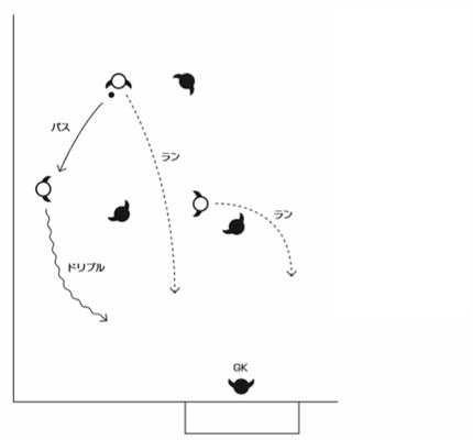 図2(RIP)