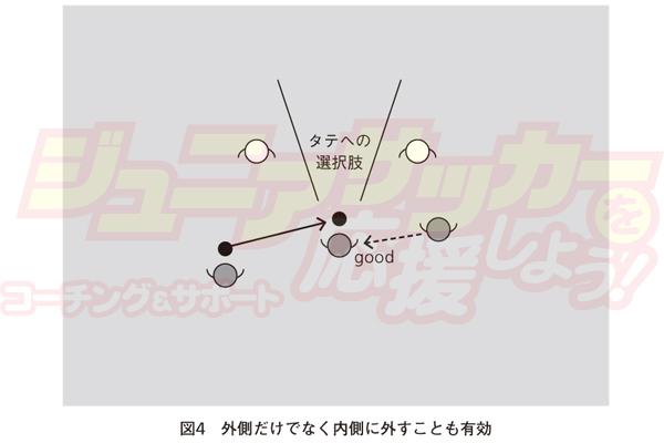 Football Intelligence4