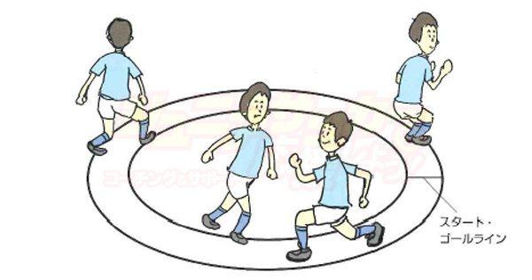 キッズ サッカー 練習メニュー トレーニング コーディネーション
