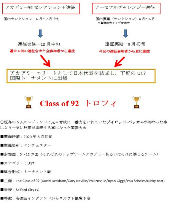 class92