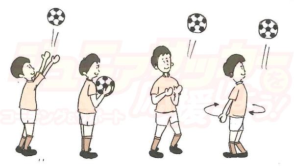 ボールキャッチ(トレーニング)