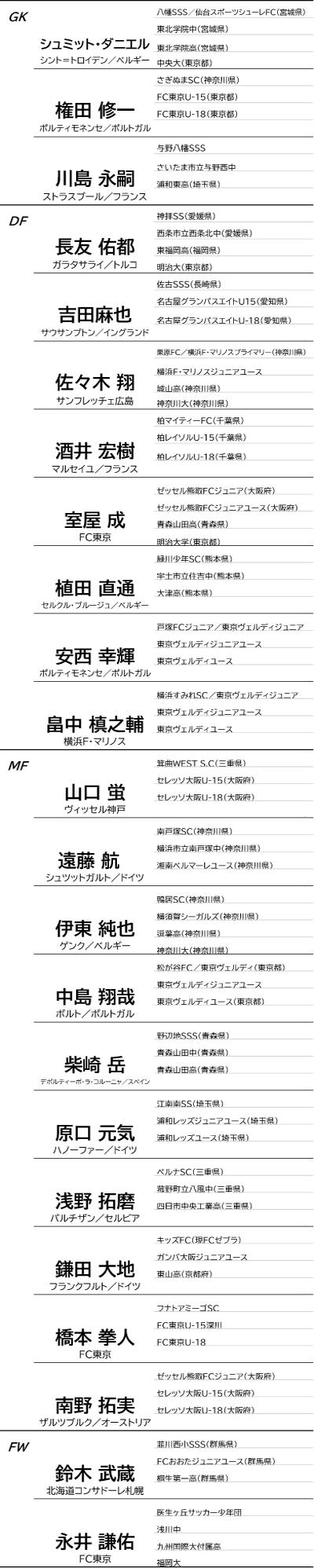 191106日本代表4