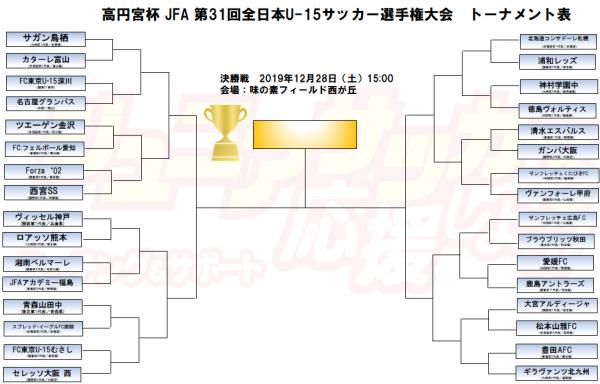 高円宮杯JFA第31回全日本U15サッカー選手権大会組み合わせ
