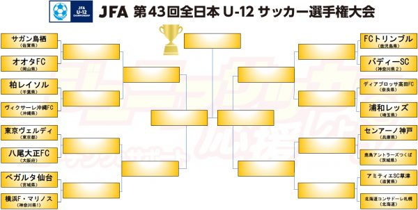 43th alljapan U12 tournament