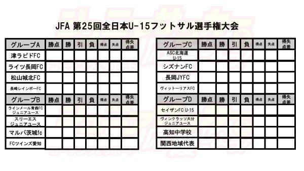 JFA第25回全日本U-15フットサル選手権大会