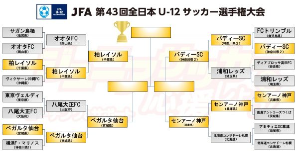 u12_quarterfinal