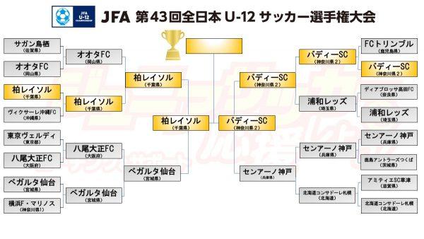 u12_semifinal