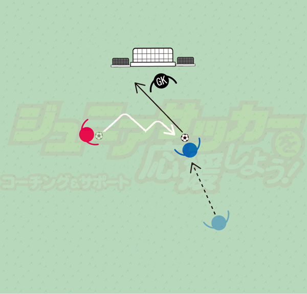 STEP5-1