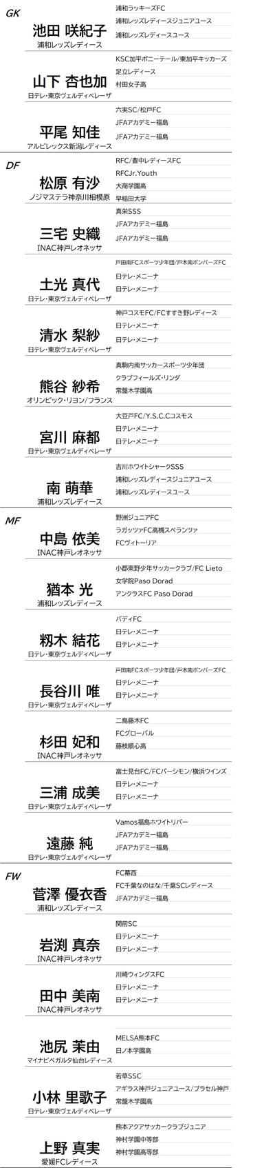 nadeshiko member225