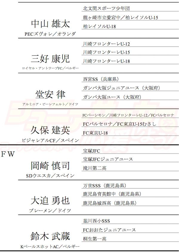 日本代表経歴FW