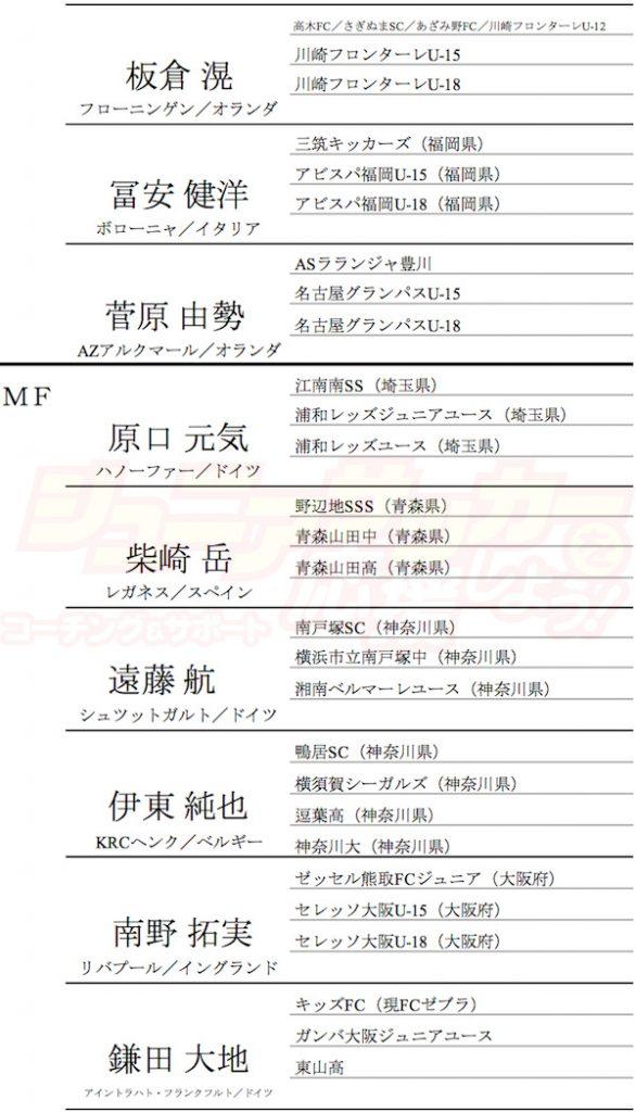 日本代表経歴MF